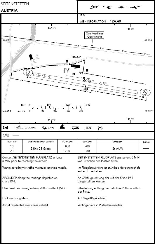 anflug-2